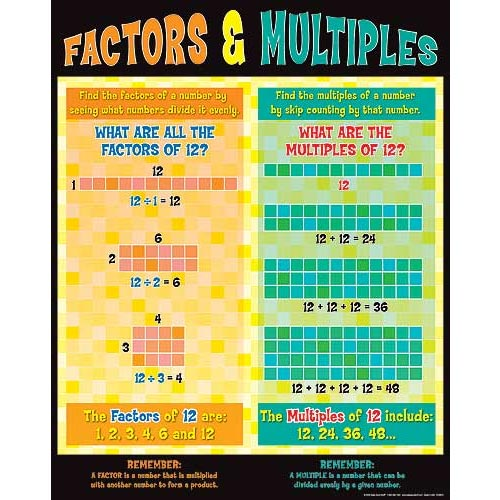 Math Worksheets » Math Worksheets For 4th Grade Multiples And ...