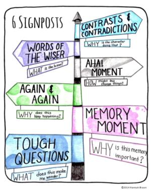 6-signposts